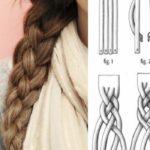 Come fare una treccia ai capelli
